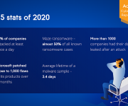 Acronis CyberthreatsReport predicts 2021 will be the year of extortion