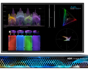 AJA Introduces 8K Support for HDR Image Analyzer 12G