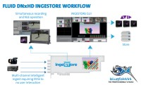 BLUEFISH444 INTRODUCES FLUID INGESTORE and amp; FLUID INGESTORE DNxHD FOR FAST INGEST