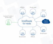 Dejero Launches IronRoute Blended Connectivity and Cloud-based Content Distribution Solution for Media in Partnership with Intelsat