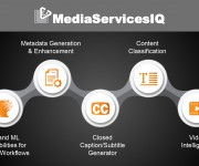 Digital Nirvana Introduces MediaServicesIQ Custom AI Workflows Portal