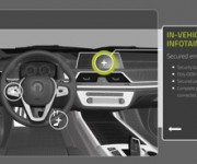 In-Car Services and Data Now Safe Thanks to Multi-Layer Security from ACCESS and Irdeto