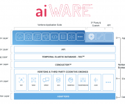 Newest Veritone aiWARE Enhancements Enable Customers to Expand and Accelerate Their Adoption of AI