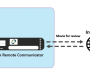 Quicklink Remote Communicator used to remotely proof movie