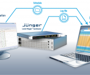 Tecom Group Announces Technology Partnership with Jnger Audio